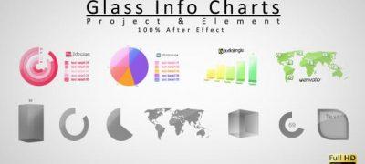 Glass Info Charts